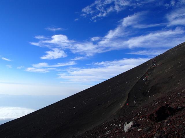 富士山の稜線