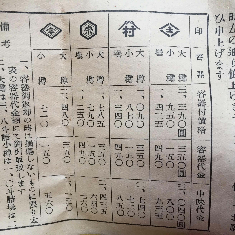 昭和26年当時のお醤油の値段