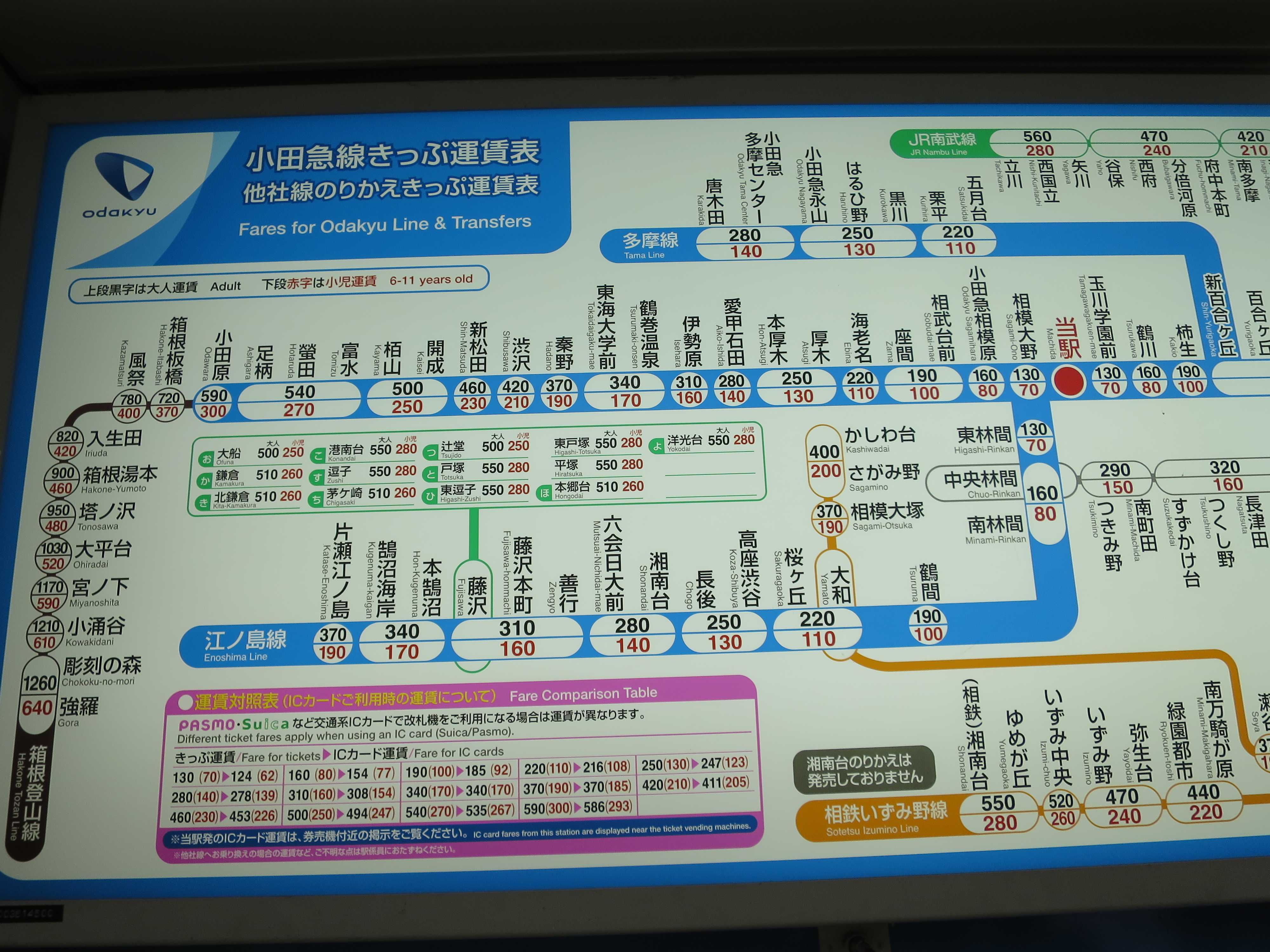 小田急線きっぷ運賃表