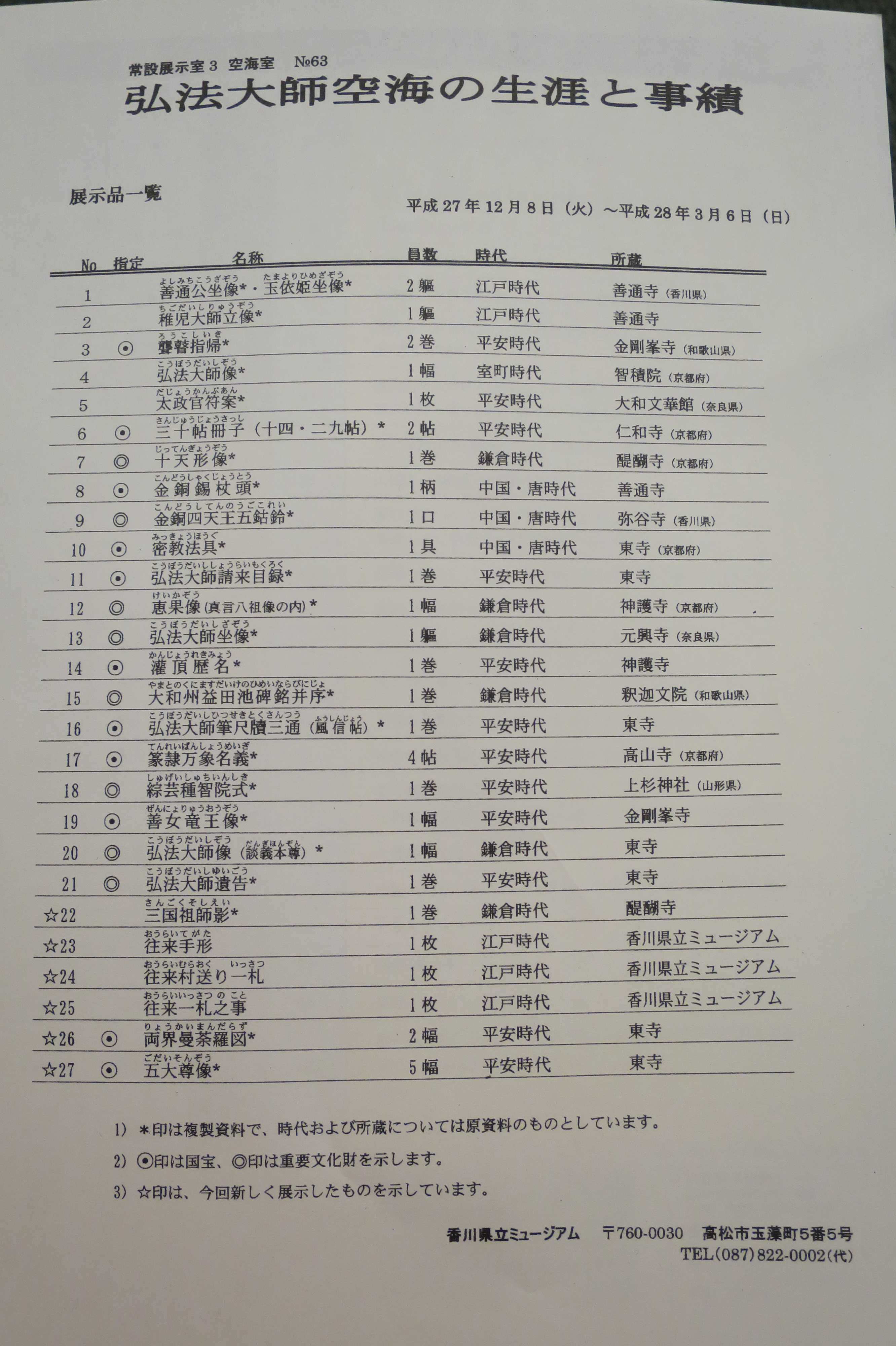 弘法大師空海の生涯と事績 展示品一覧