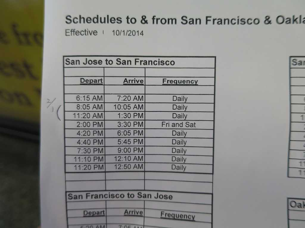 グレイハウンドバス: サンノゼからサンフランシスコへ