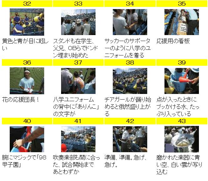 1998年 西東京大会決勝 八王子対桜美林