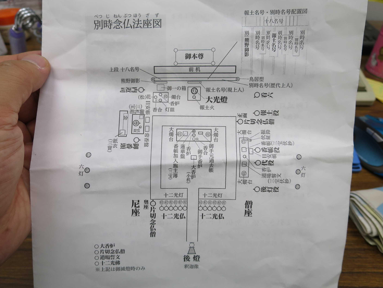 別時念仏法座図 - 遊行寺 歳末別時念仏会