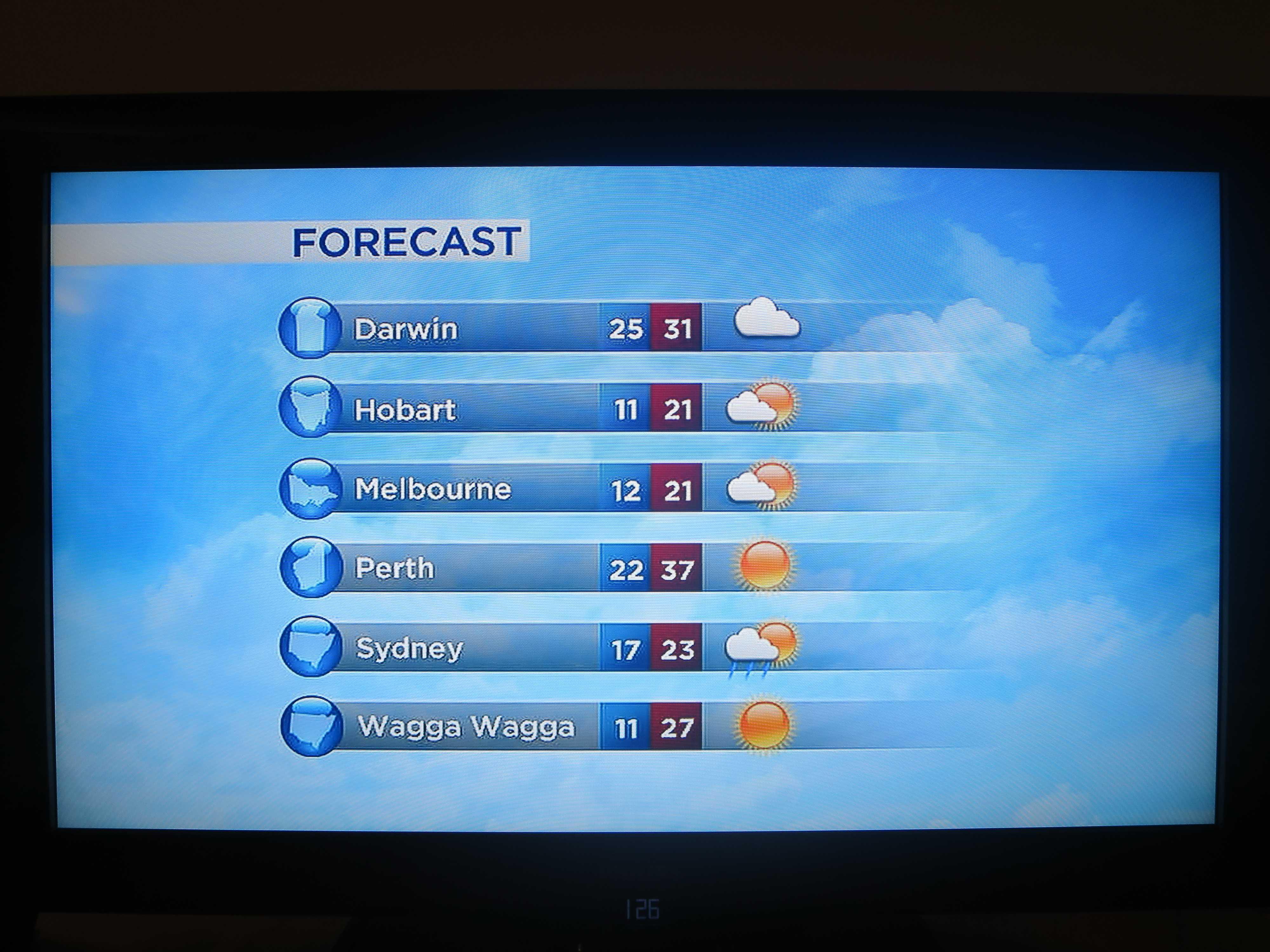 オーストラリア天気予報