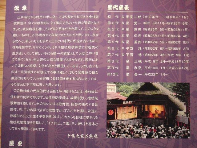 檜枝岐歌舞伎の伝承と千葉之家花駒座歴代座長