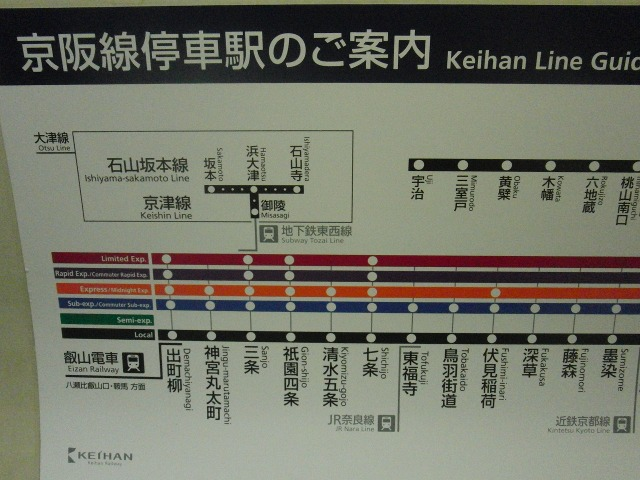 京阪線停車駅のご案内
