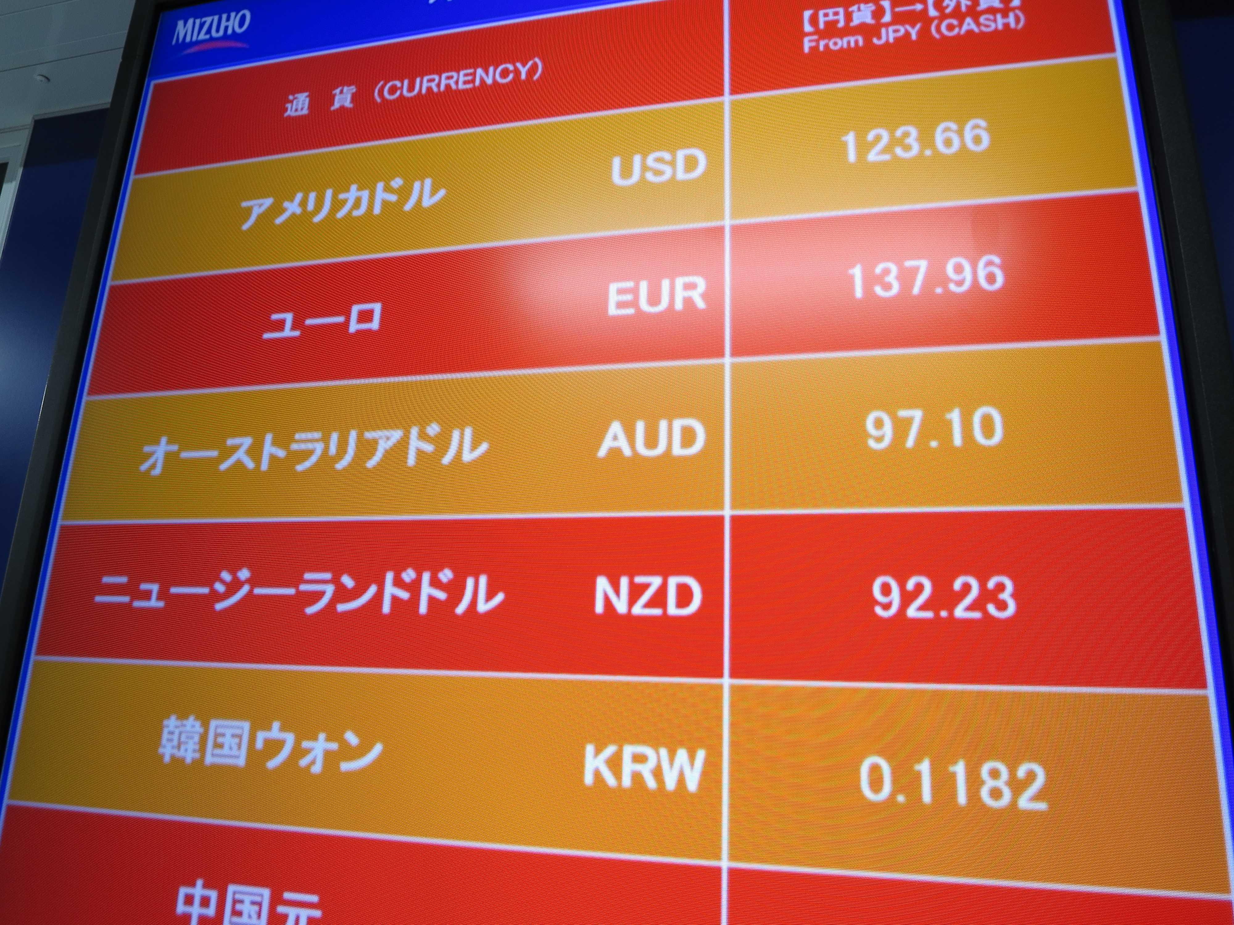 オーストラリアドル(AUD) 1ドル 97.10円