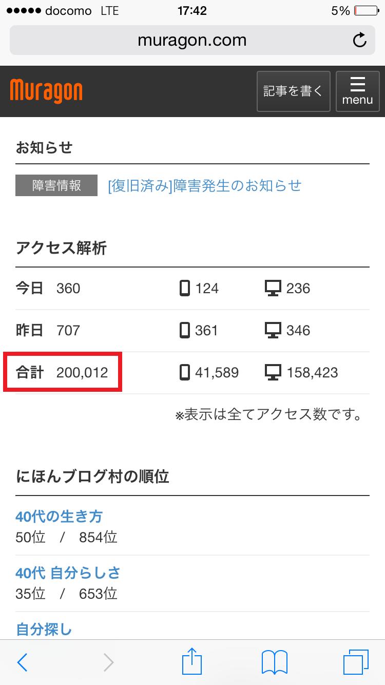 muragonで 20万(200,000)アクセス到達!