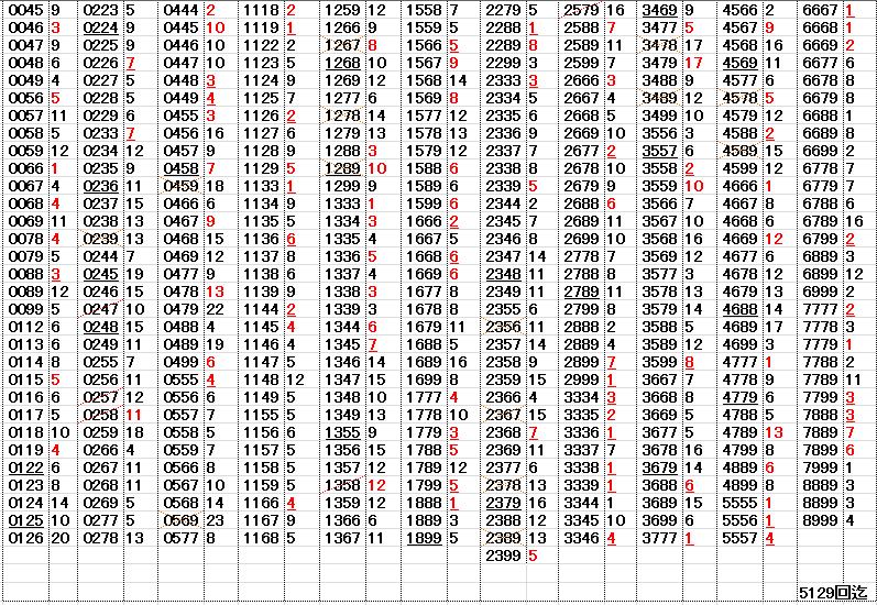 ロト 6 当選 番号 一覧 表 エクセル