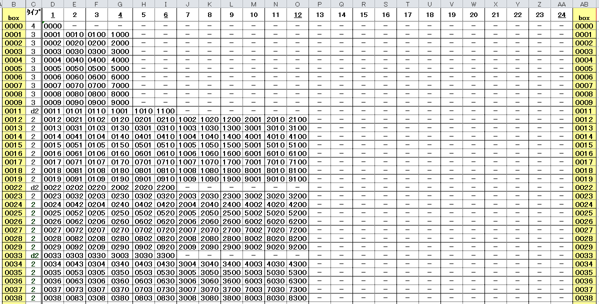 当選 番号 の 4 過去 ナンバーズ