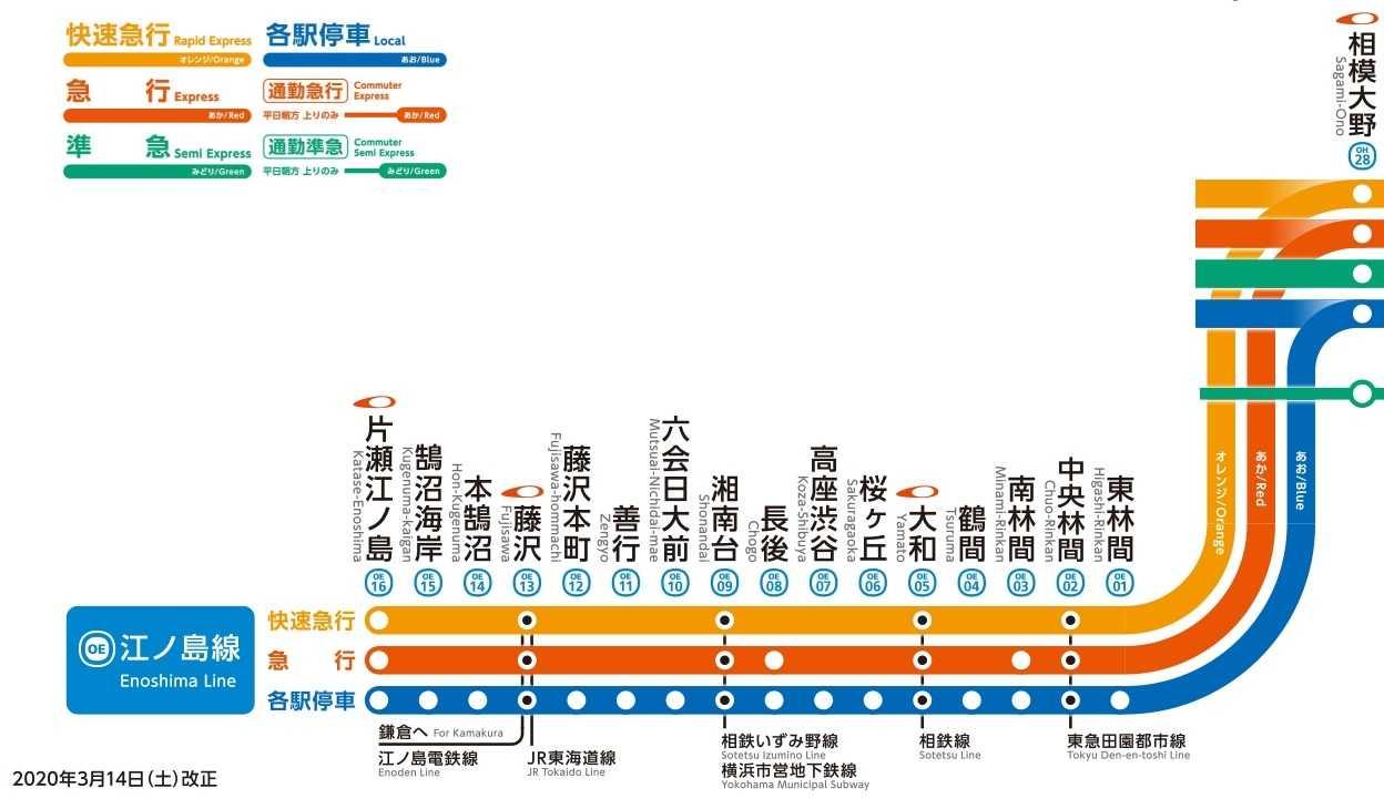 小田急 江ノ島 線 路線 図