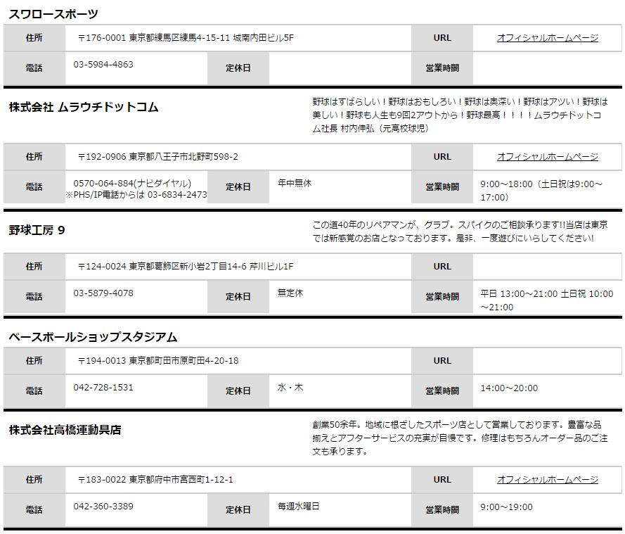 球活メンバー(シルバー賛助会員) - 株式会社ムラウチドットコム