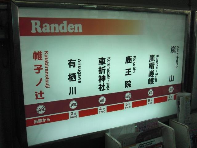 嵐電(京福電車) の路線図