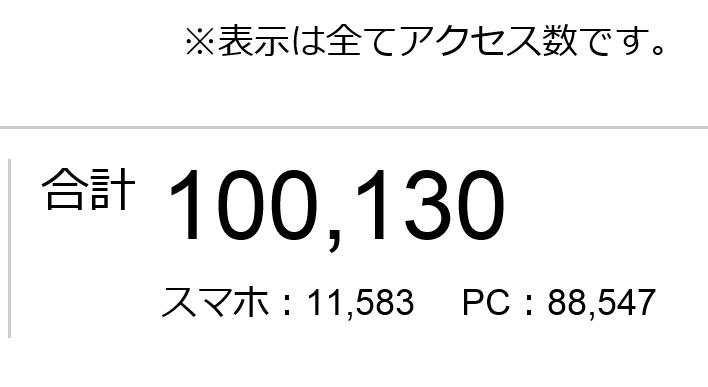 muragon で 10万アクセス達成