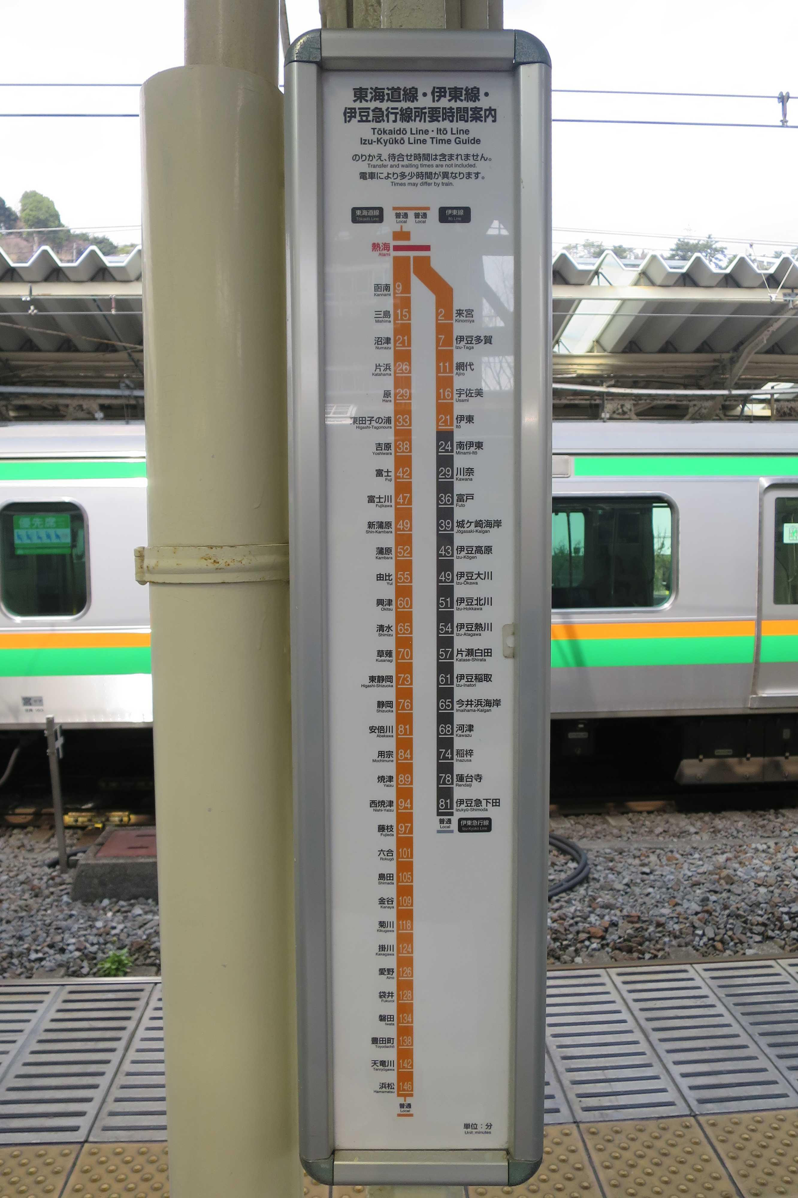 東海道線(熱海~浜松)路線図と所要時間