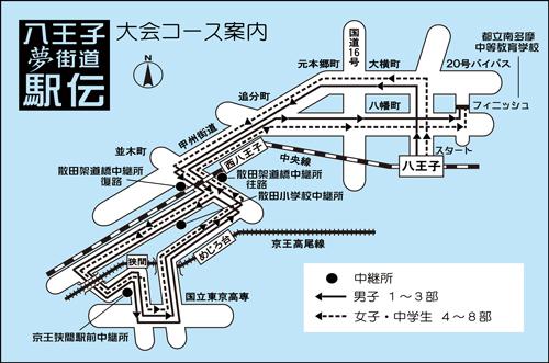全関東八王子夢街道駅伝競走大会 コース図