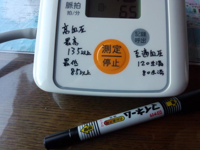 高血圧の数値と至適血圧の数値