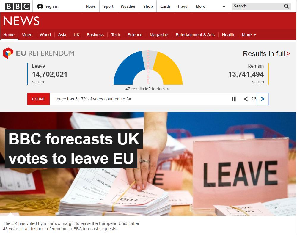 イギリスの国民投票、EU離脱派が勝利