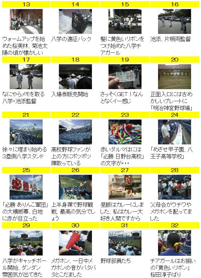 平成10年 西東京大会決勝 八王子対桜美林