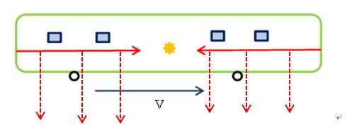 速度 不変 の 原理 光